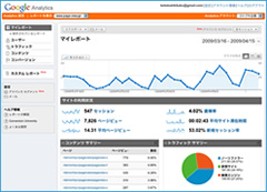 Google Analytics TM 対応